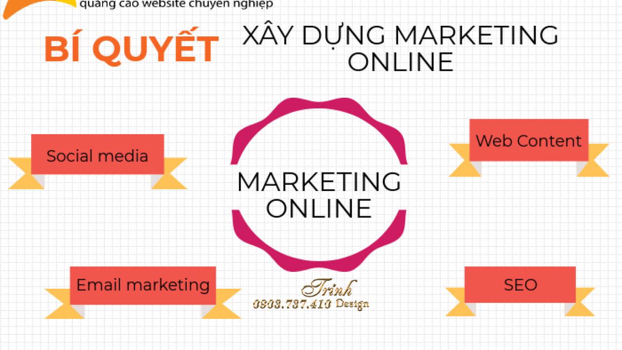 don-vi-chuyen-maketing-online